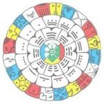 Maya-Rad