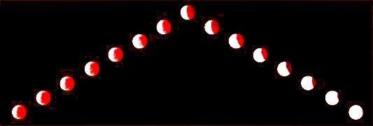Jahres-Welle 2016/2017 - Rote Mond-Welle